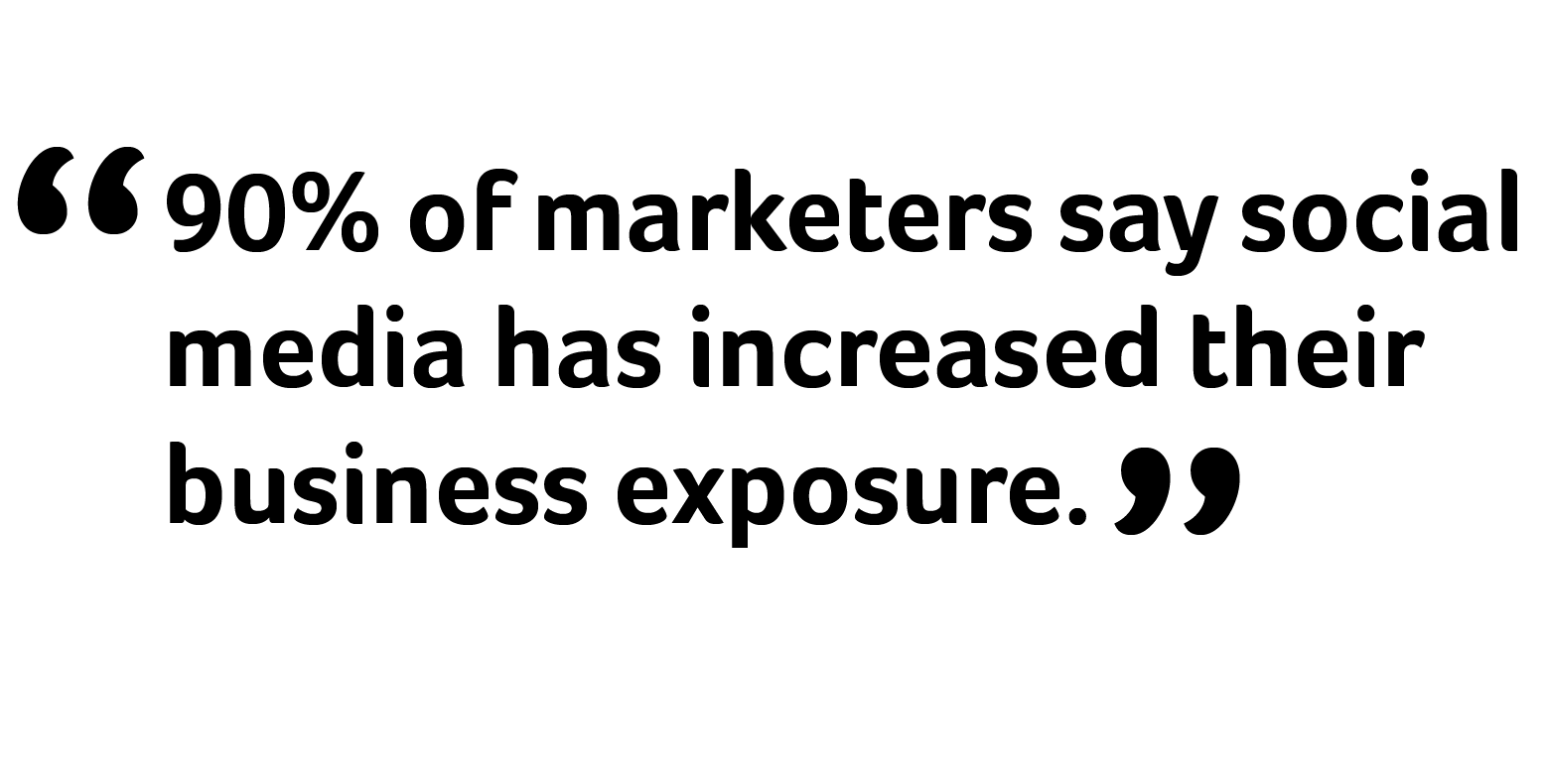 90% of marketers say social media has increased their business exposure quote